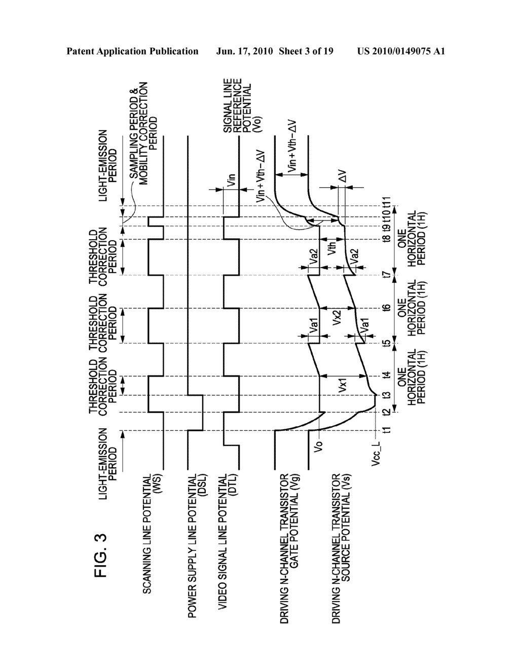DISPLAY DEVICE, METHOD FOR DRIVING THE SAME, AND ELECTRONIC APPARATUS - diagram, schematic, and image 04