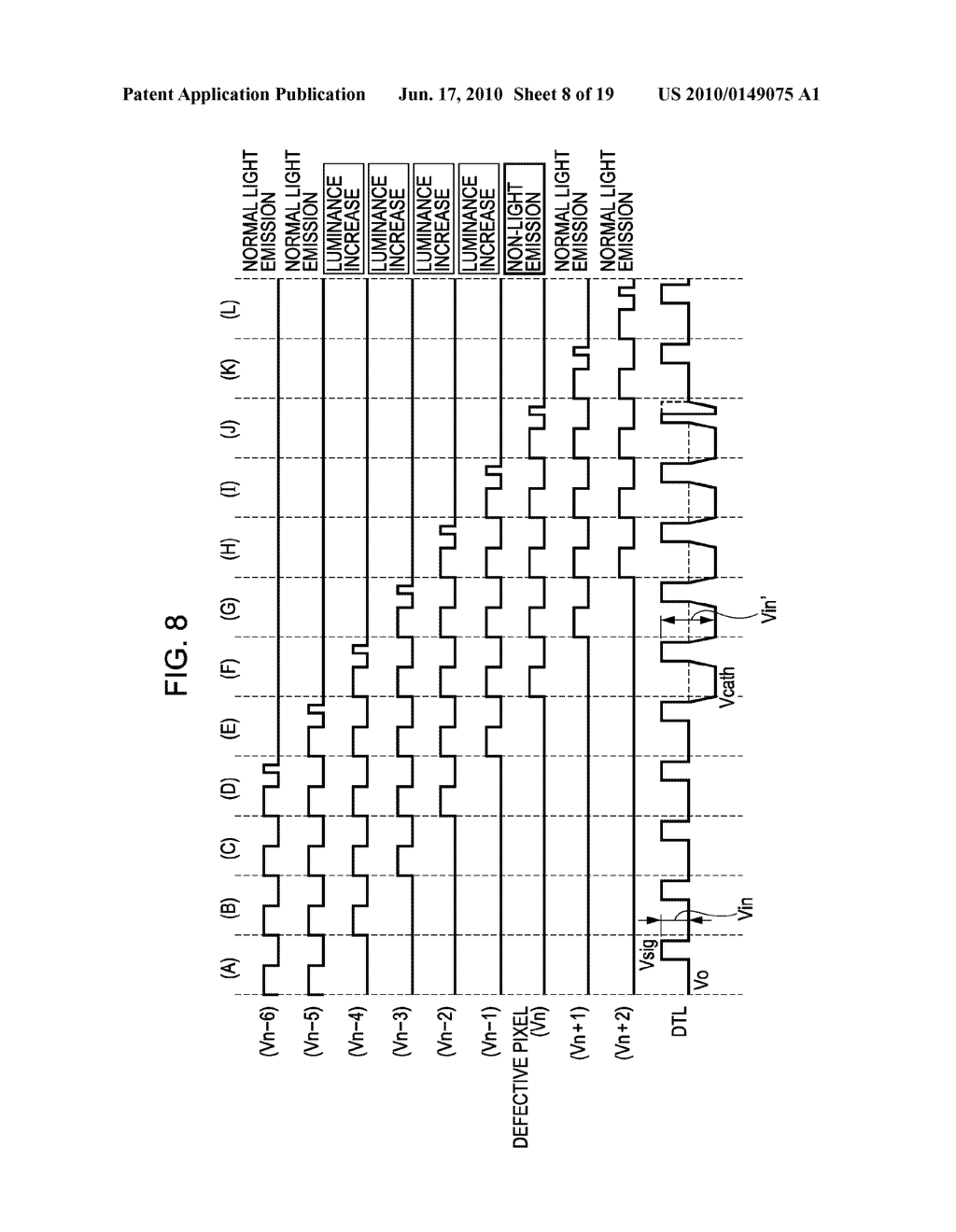 DISPLAY DEVICE, METHOD FOR DRIVING THE SAME, AND ELECTRONIC APPARATUS - diagram, schematic, and image 09
