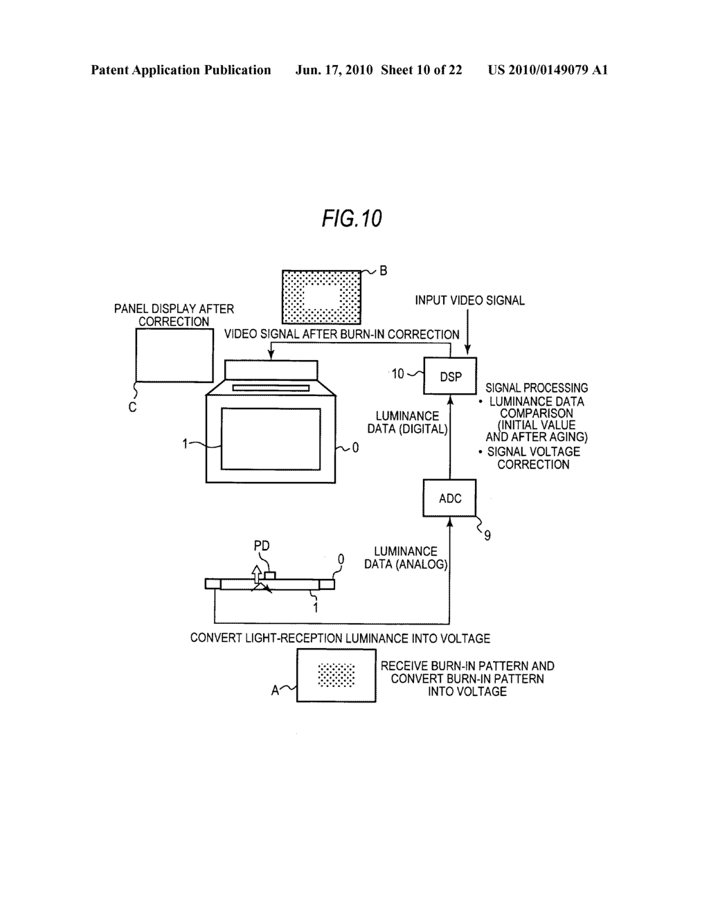 Display device, method of driving display device, and electronic apparatus - diagram, schematic, and image 11