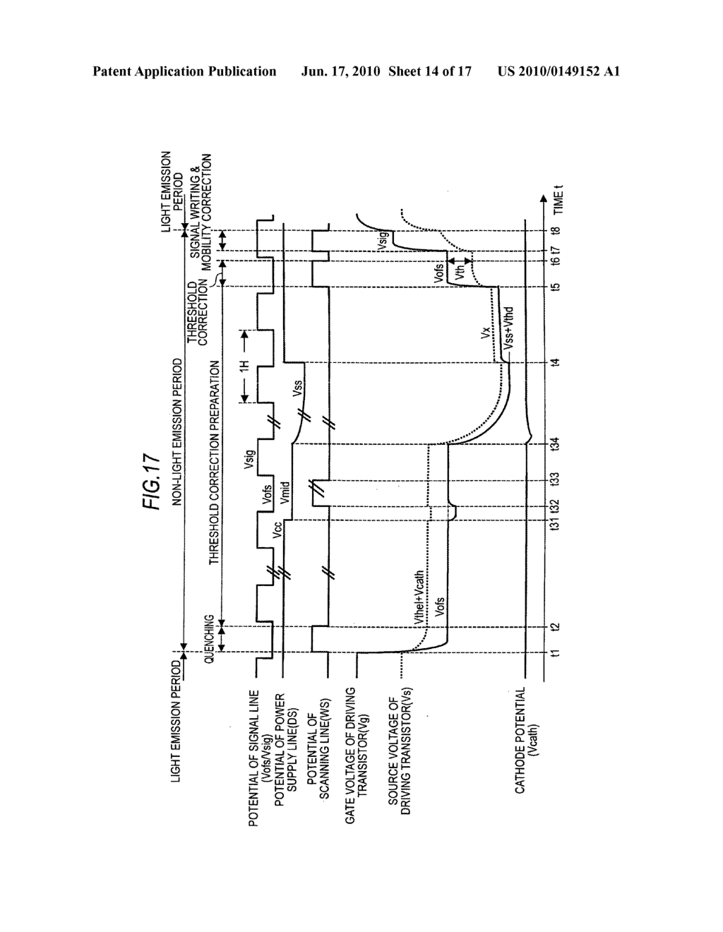 Display device, driving method for the display device, and electronic apparatus - diagram, schematic, and image 15