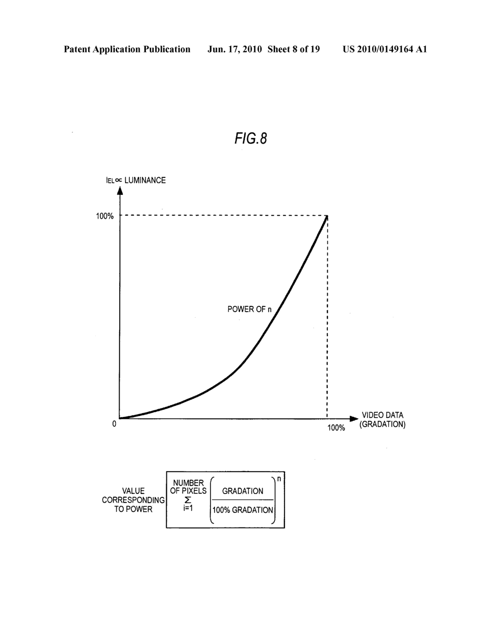 Display device, display data processing device, and display data processing method - diagram, schematic, and image 09