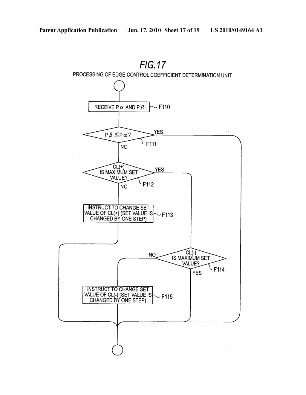 Display device, display data processing device, and display data processing method - diagram, schematic, and image 18