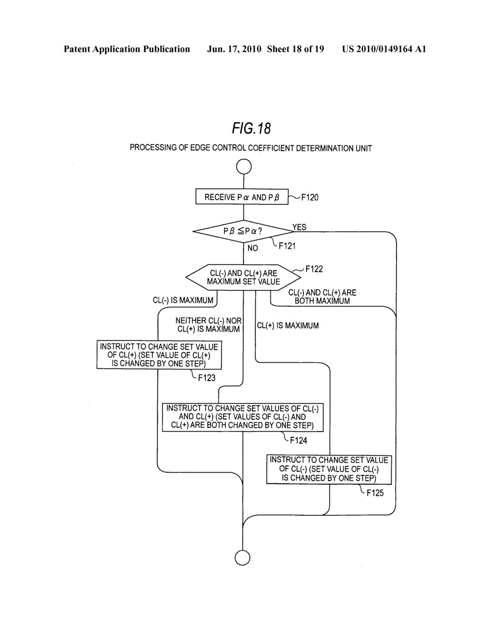 Display device, display data processing device, and display data processing method - diagram, schematic, and image 19
