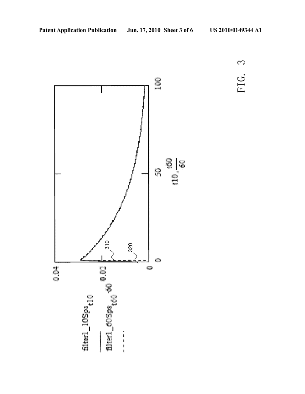 METHOD AND APPARATUS FOR IMPLEMENTING MOVING IMAGE COLOR APPEARANCE MODEL FOR VIDEO QUALITY RATINGS PREDICTION - diagram, schematic, and image 04