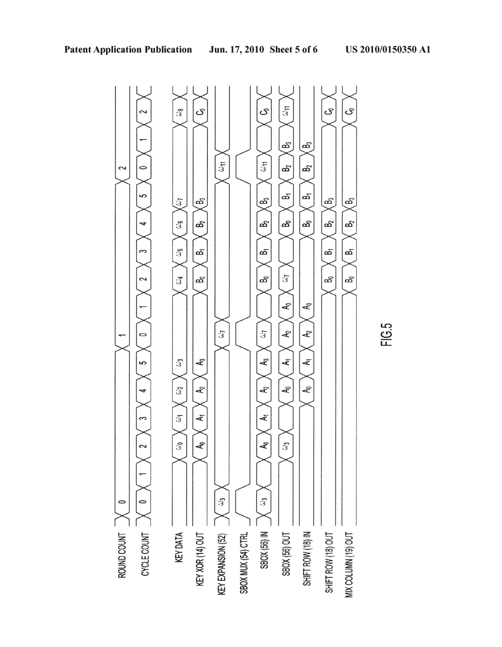 Method and Apparatus for Key Expansion to Encode Data - diagram, schematic, and image 06