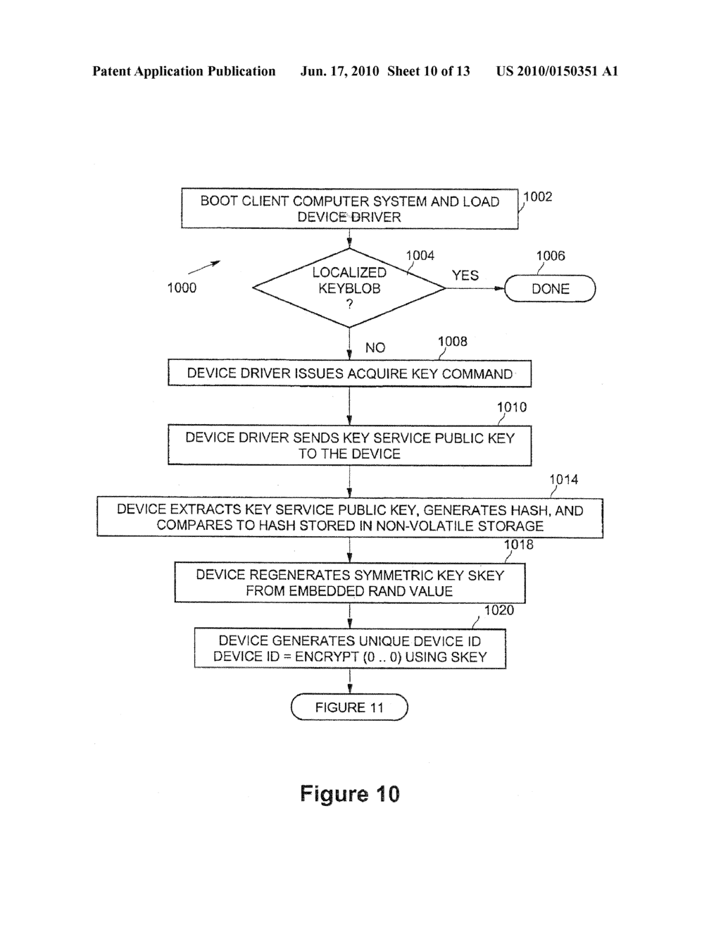 Method of Delivering Direct Proof Private Keys to Devices Using an On-Line Service - diagram, schematic, and image 11