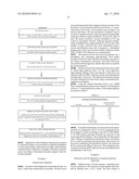 BOTULINUM ANTITOXIN COMPOSITIONS AND METHODS diagram and image