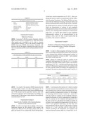TRANS FATTY ACID FREE FAT FOR MARGARINE PRODUCED BY ENZYMATIC INTERESTERIFICATION AND METHOD FOR PREPARING THE SAME diagram and image