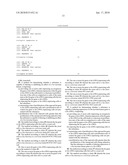 Methods and Systems for Searching for Regulators of the Fer Protein and for Monitoring the Effects of the Fer Protein diagram and image