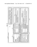 TREND EVALUATION DEVICE, ITS METHOD, AND PROGRAM diagram and image