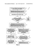 System and Method for Providing Incentives to Purchasers diagram and image