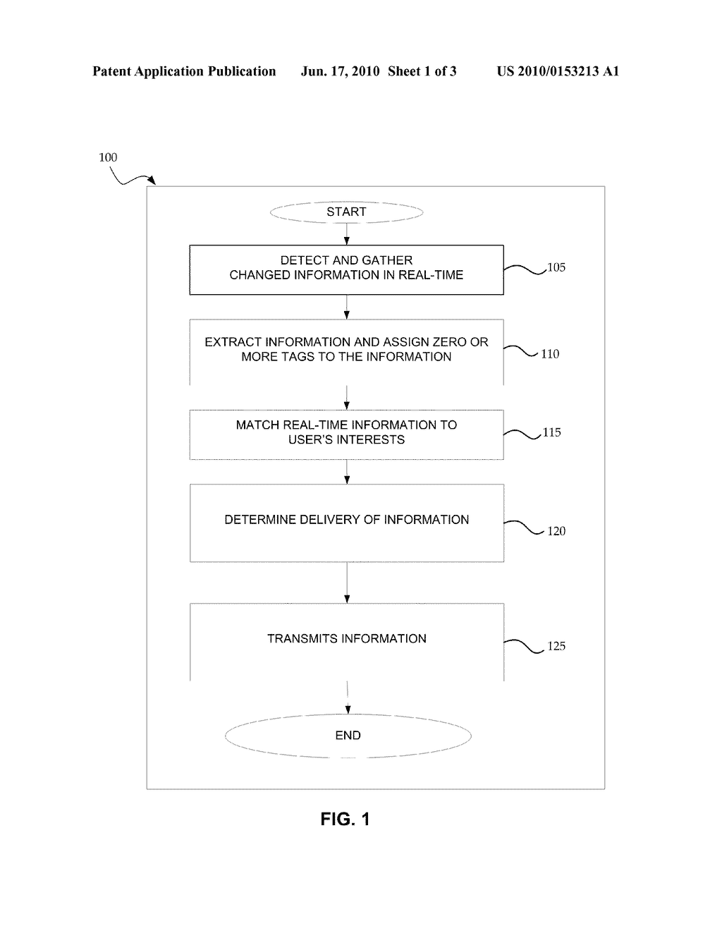 Systems and Methods for Dynamic Content Selection and Distribution - diagram, schematic, and image 02