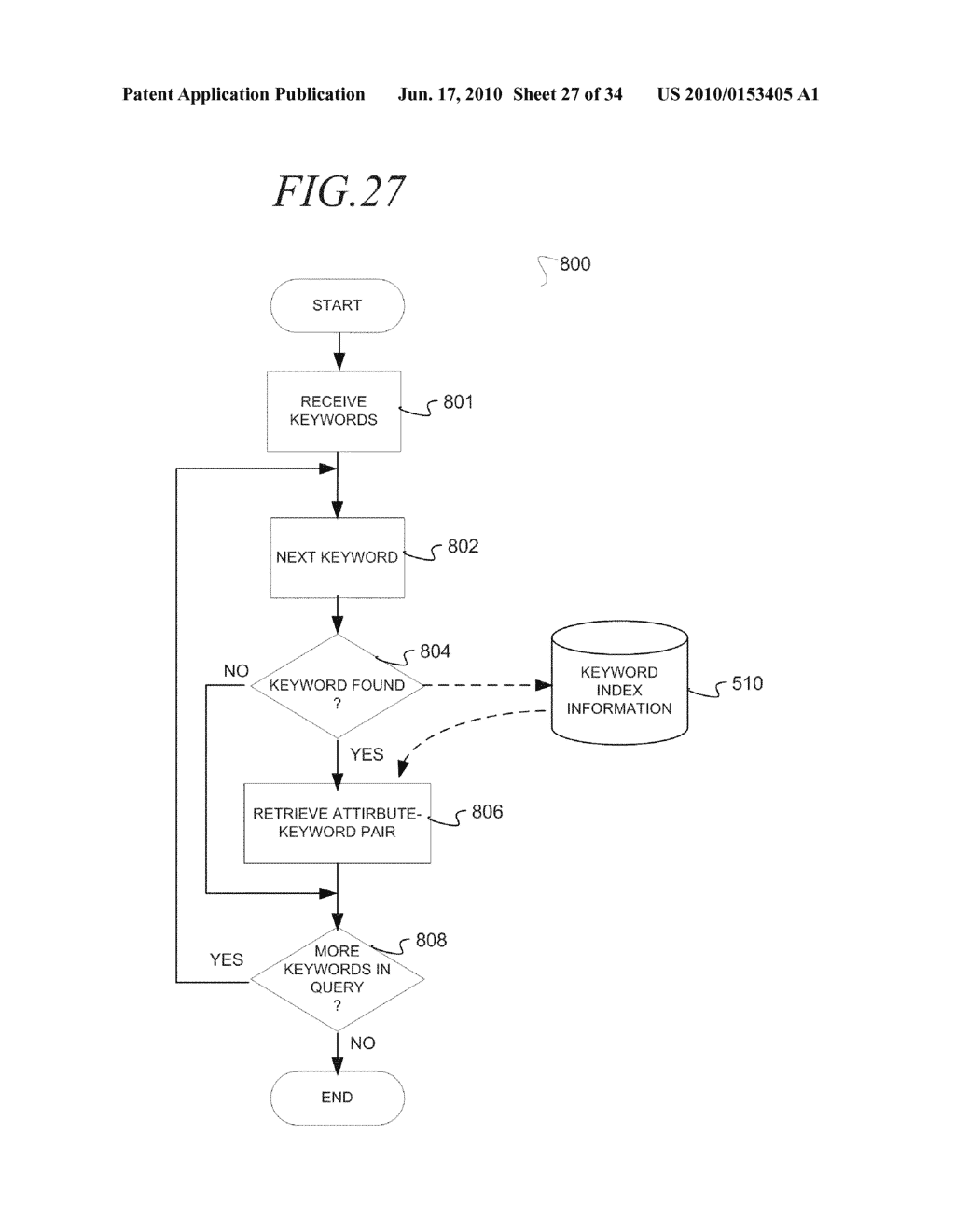 SYSTEMS AND METHODS TO SEARCH A DATA SOURCE BASED ON A COMPATABILITY VIA A SPECIFICATION - diagram, schematic, and image 28