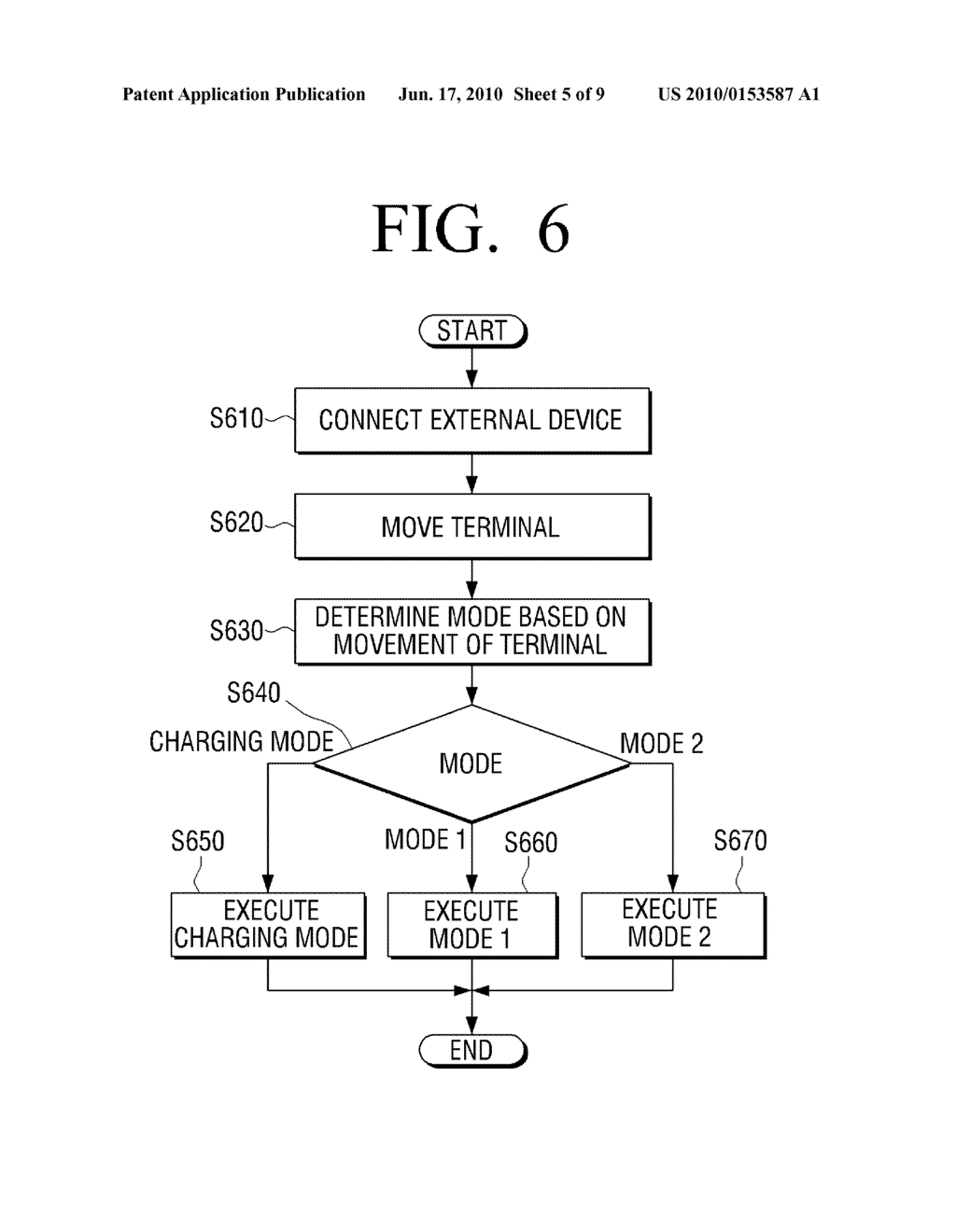 METHOD OF SETTING MODE OF EXTERNAL DEVICE OPERABLE IN PLURALITY OF MODES AND COMMUNICATION DEVICE TO USE THE SAME - diagram, schematic, and image 06