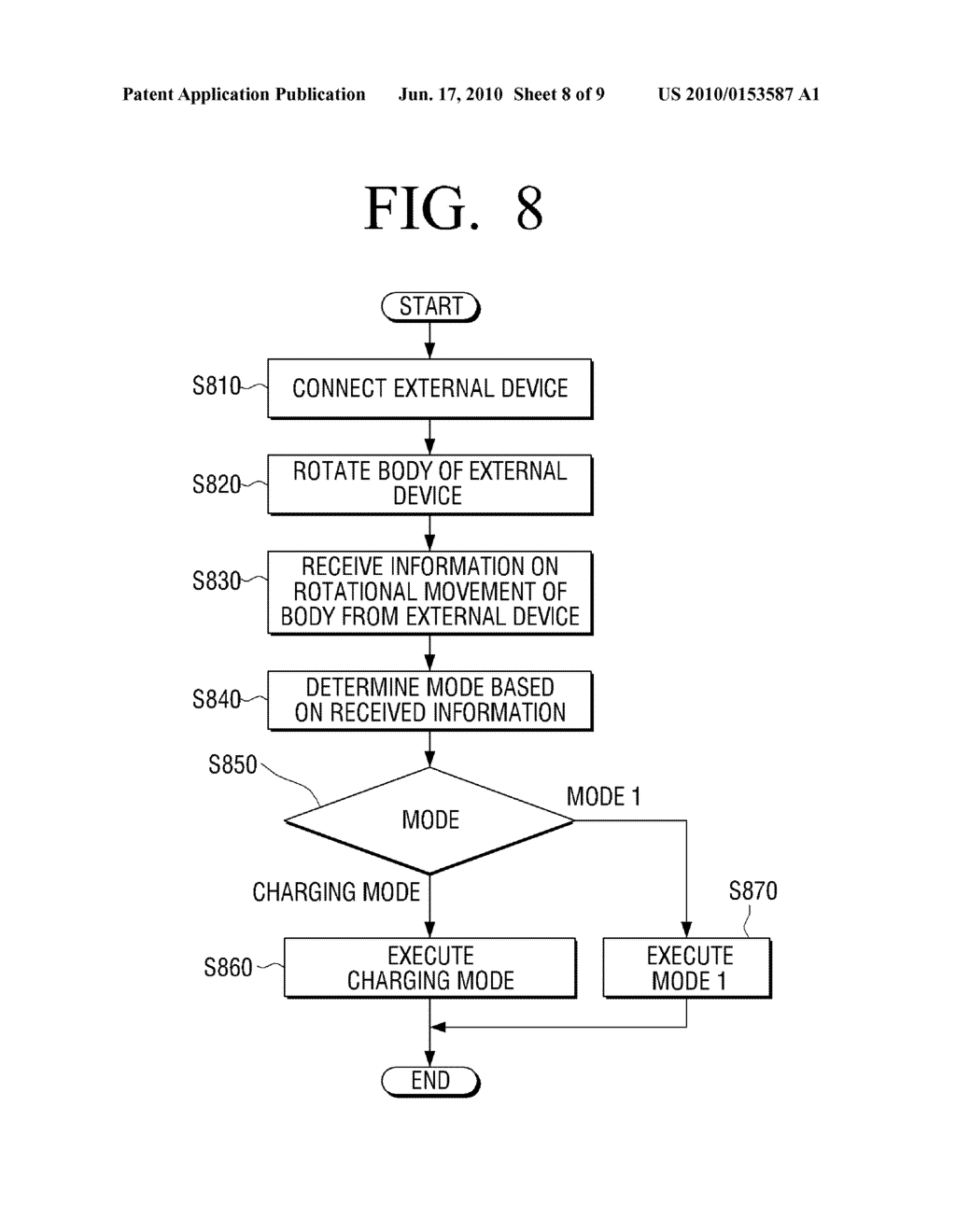 METHOD OF SETTING MODE OF EXTERNAL DEVICE OPERABLE IN PLURALITY OF MODES AND COMMUNICATION DEVICE TO USE THE SAME - diagram, schematic, and image 09