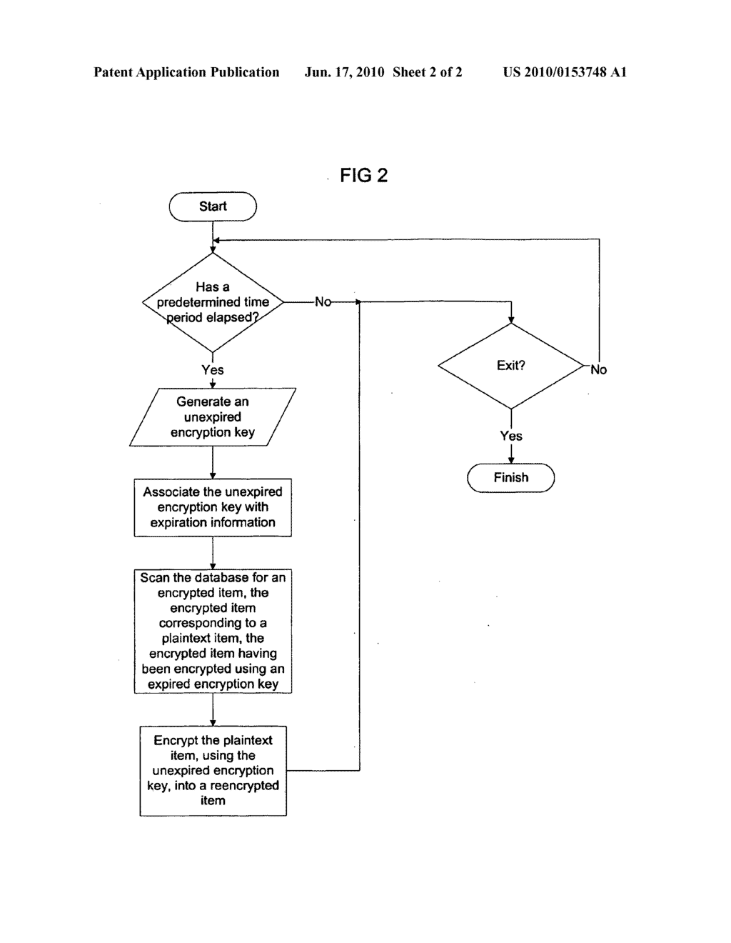 Method for reencryption of a database - diagram, schematic, and image 03