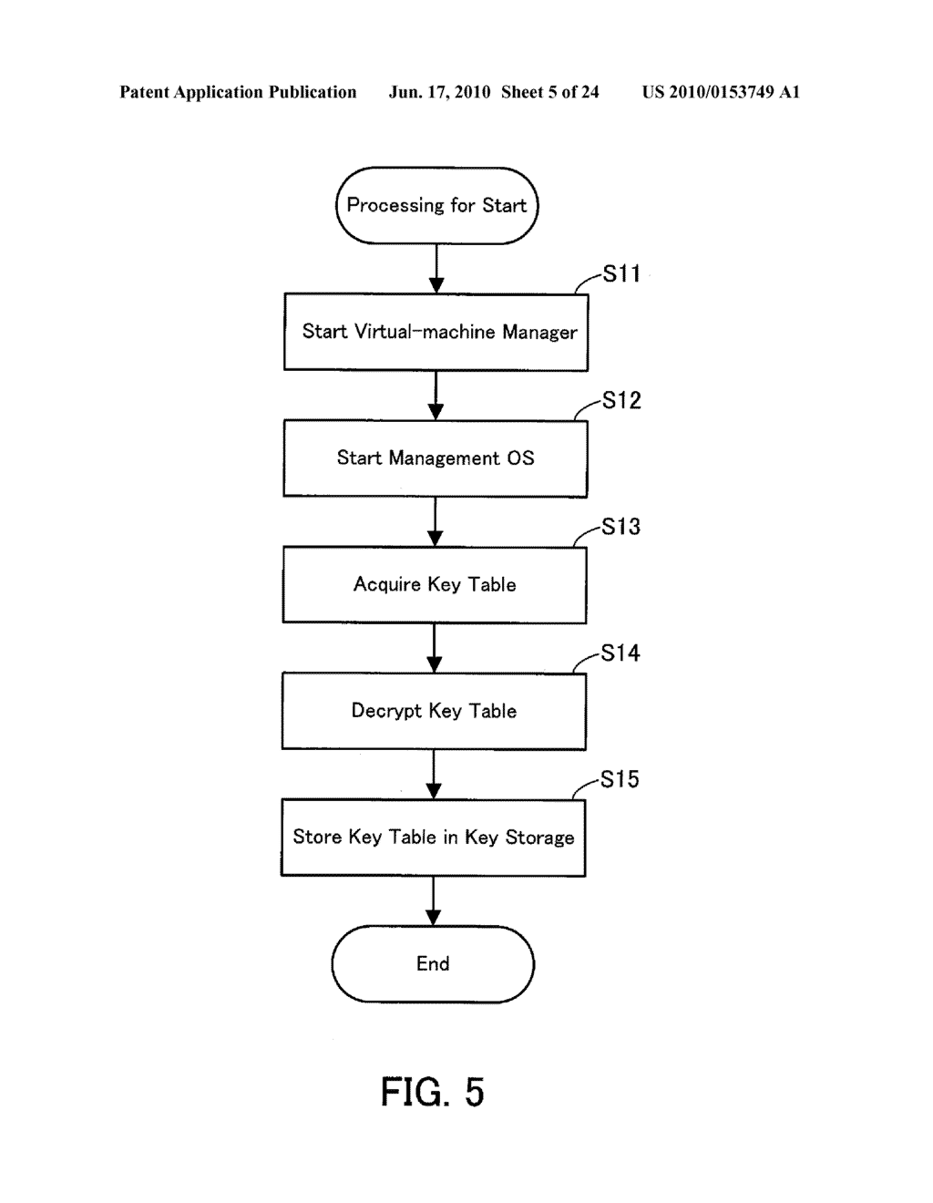 DEVICE-ACCESS CONTROL PROGRAM, DEVICE-ACCESS CONTROL PROCESS, AND INFORMATION PROCESSING APPARATUS FOR CONTROLLING ACCESS TO DEVICE - diagram, schematic, and image 06