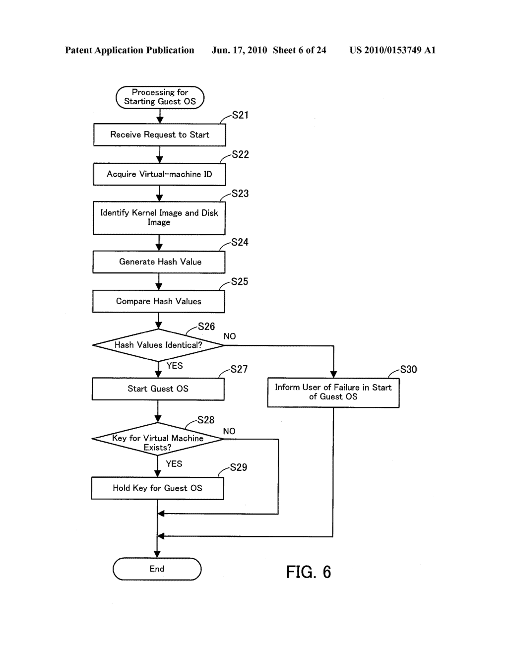 DEVICE-ACCESS CONTROL PROGRAM, DEVICE-ACCESS CONTROL PROCESS, AND INFORMATION PROCESSING APPARATUS FOR CONTROLLING ACCESS TO DEVICE - diagram, schematic, and image 07