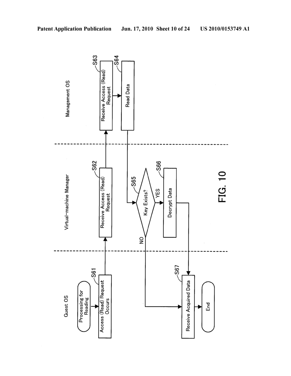 DEVICE-ACCESS CONTROL PROGRAM, DEVICE-ACCESS CONTROL PROCESS, AND INFORMATION PROCESSING APPARATUS FOR CONTROLLING ACCESS TO DEVICE - diagram, schematic, and image 11