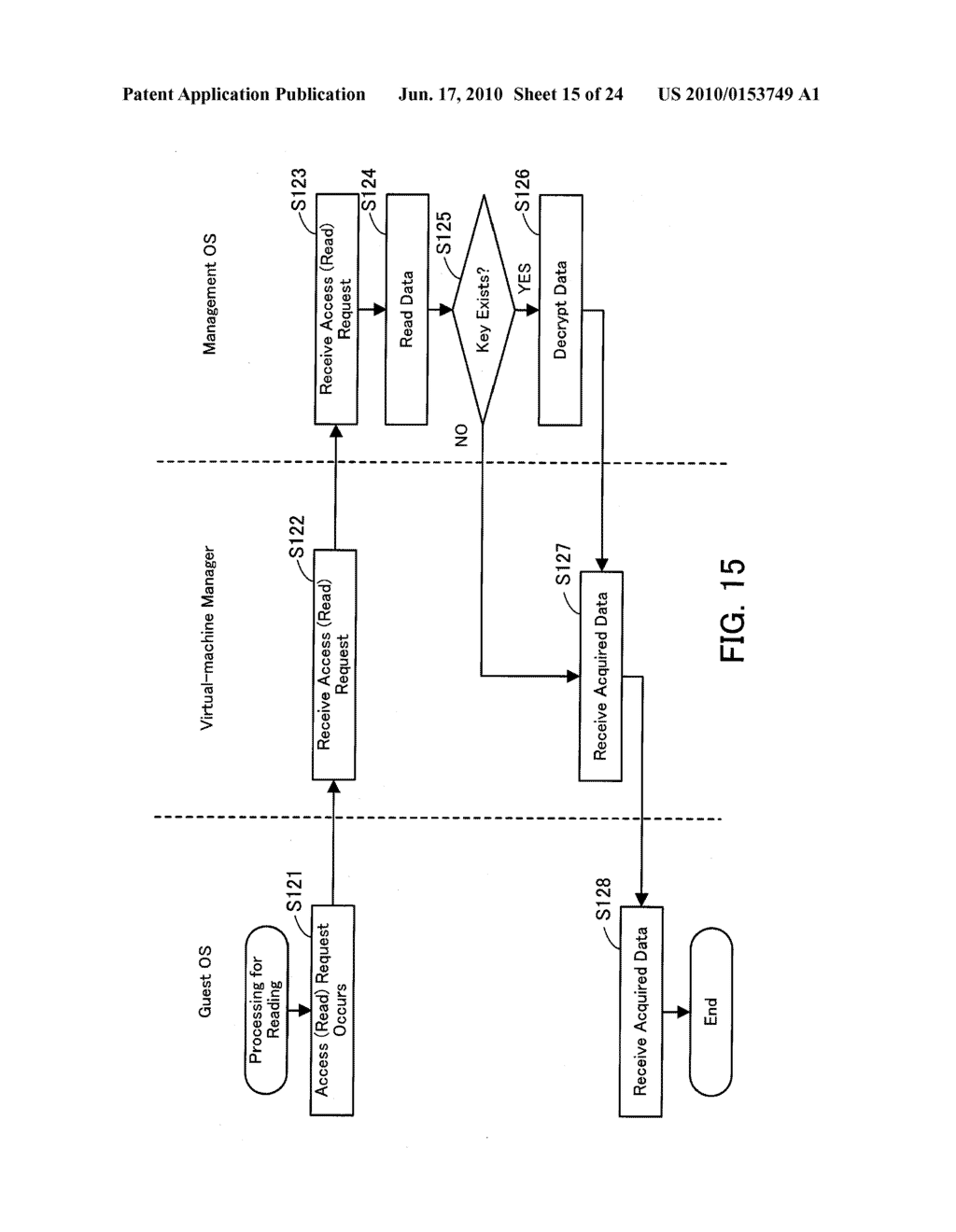 DEVICE-ACCESS CONTROL PROGRAM, DEVICE-ACCESS CONTROL PROCESS, AND INFORMATION PROCESSING APPARATUS FOR CONTROLLING ACCESS TO DEVICE - diagram, schematic, and image 16