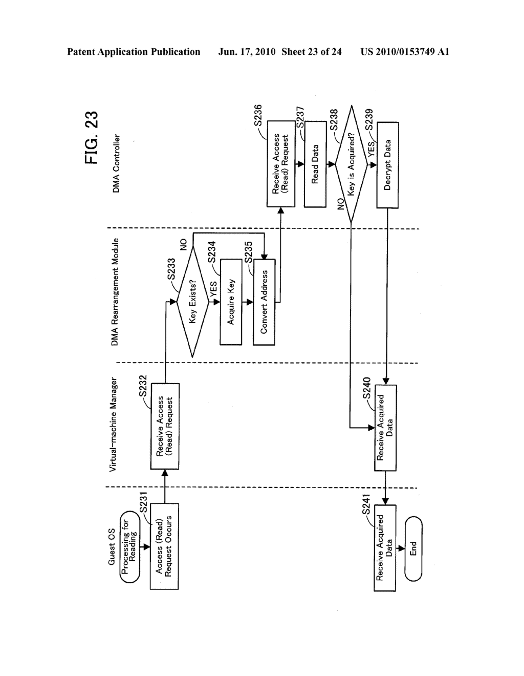DEVICE-ACCESS CONTROL PROGRAM, DEVICE-ACCESS CONTROL PROCESS, AND INFORMATION PROCESSING APPARATUS FOR CONTROLLING ACCESS TO DEVICE - diagram, schematic, and image 24