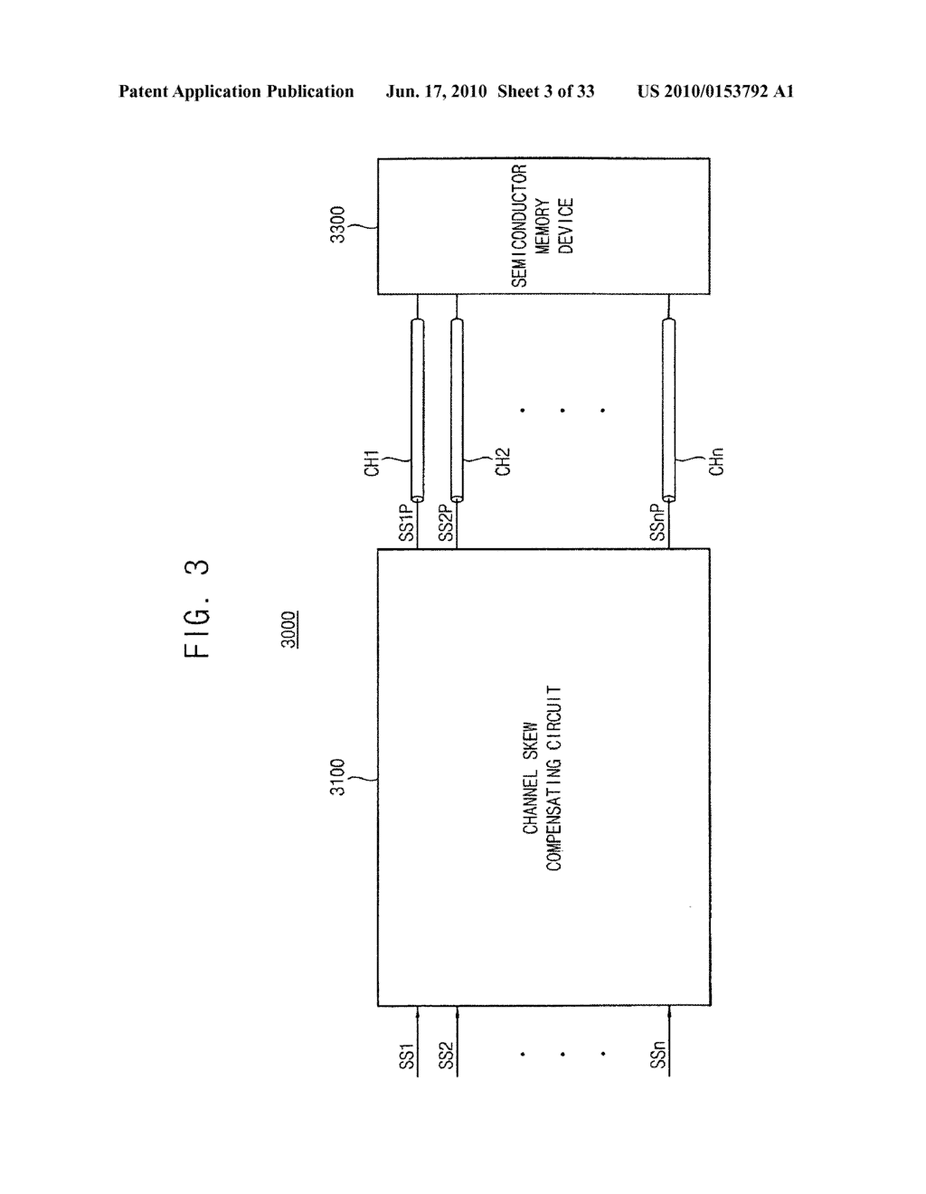 Circuit and method for correcting skew in a plurality of communication channels for communicating with a memory device, memory controller, system and method using the same, and memory test system and method using the same - diagram, schematic, and image 04