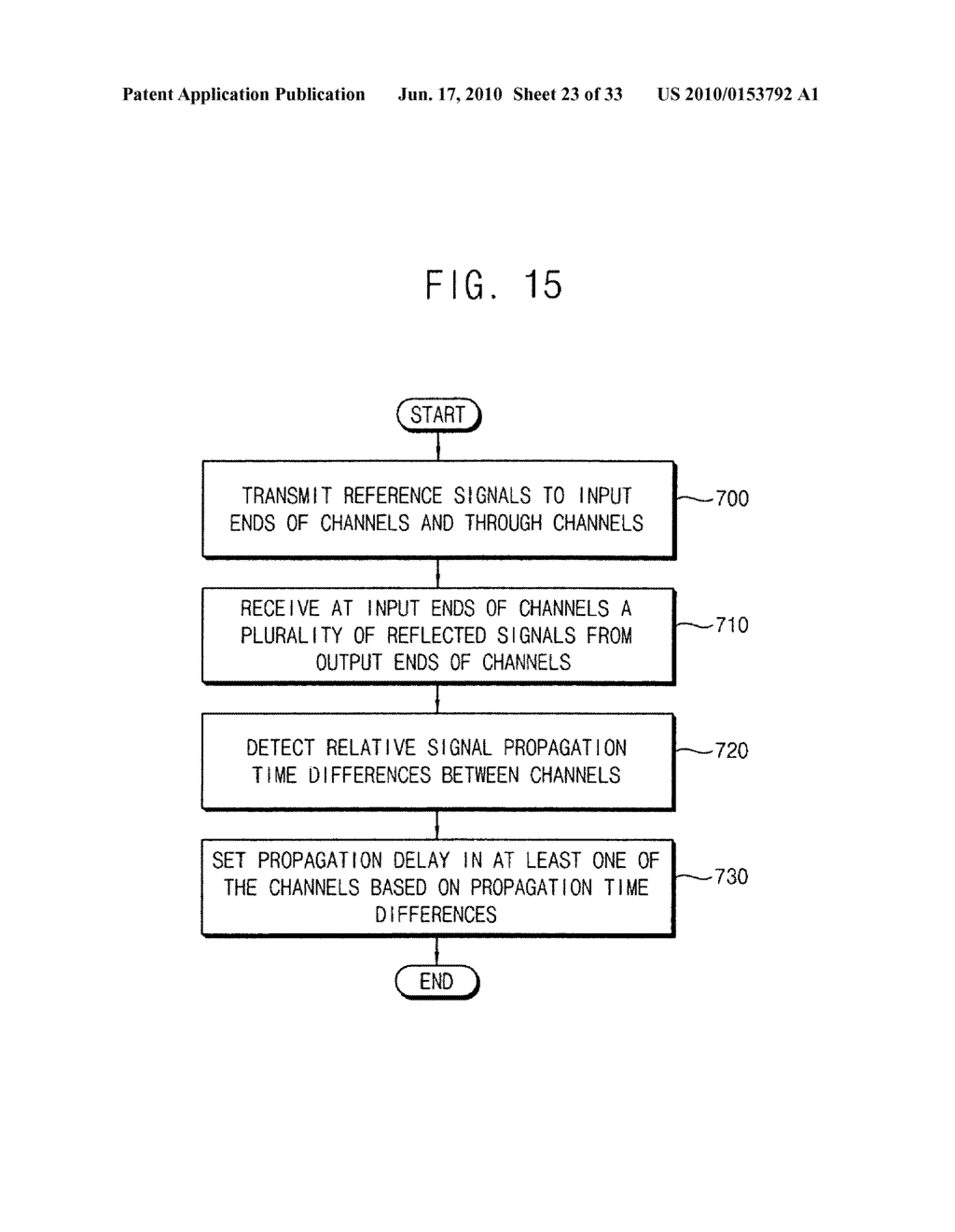 Circuit and method for correcting skew in a plurality of communication channels for communicating with a memory device, memory controller, system and method using the same, and memory test system and method using the same - diagram, schematic, and image 24
