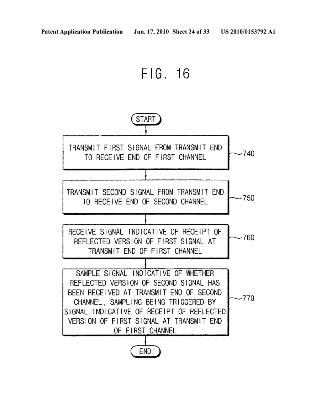 Circuit and method for correcting skew in a plurality of communication channels for communicating with a memory device, memory controller, system and method using the same, and memory test system and method using the same - diagram, schematic, and image 25