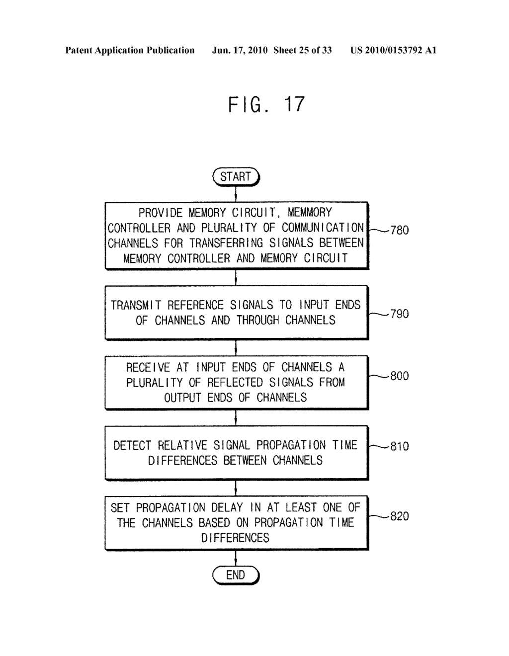 Circuit and method for correcting skew in a plurality of communication channels for communicating with a memory device, memory controller, system and method using the same, and memory test system and method using the same - diagram, schematic, and image 26