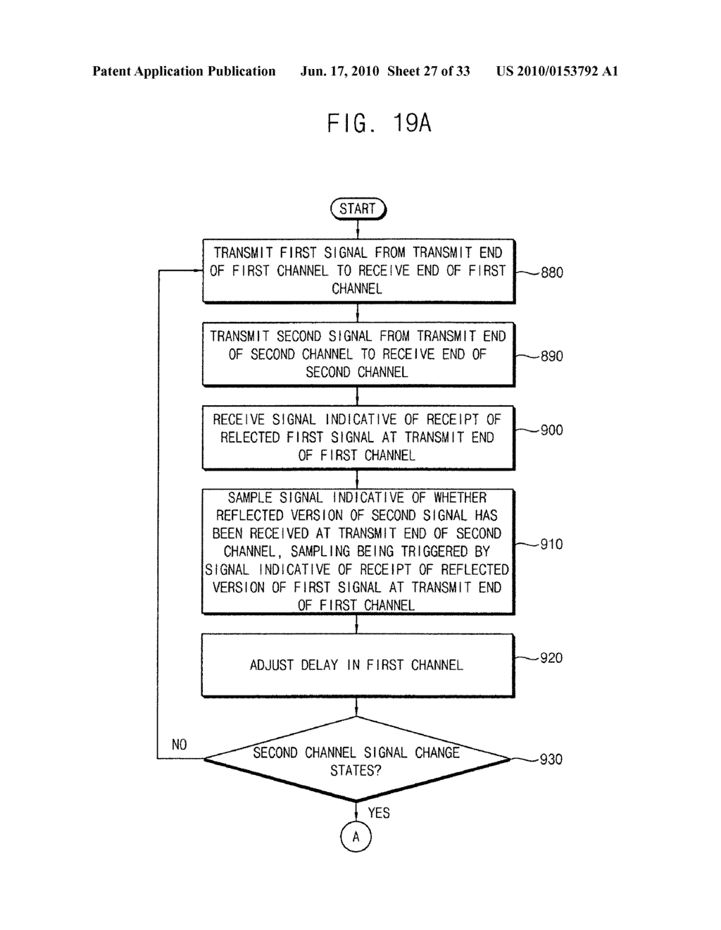 Circuit and method for correcting skew in a plurality of communication channels for communicating with a memory device, memory controller, system and method using the same, and memory test system and method using the same - diagram, schematic, and image 28
