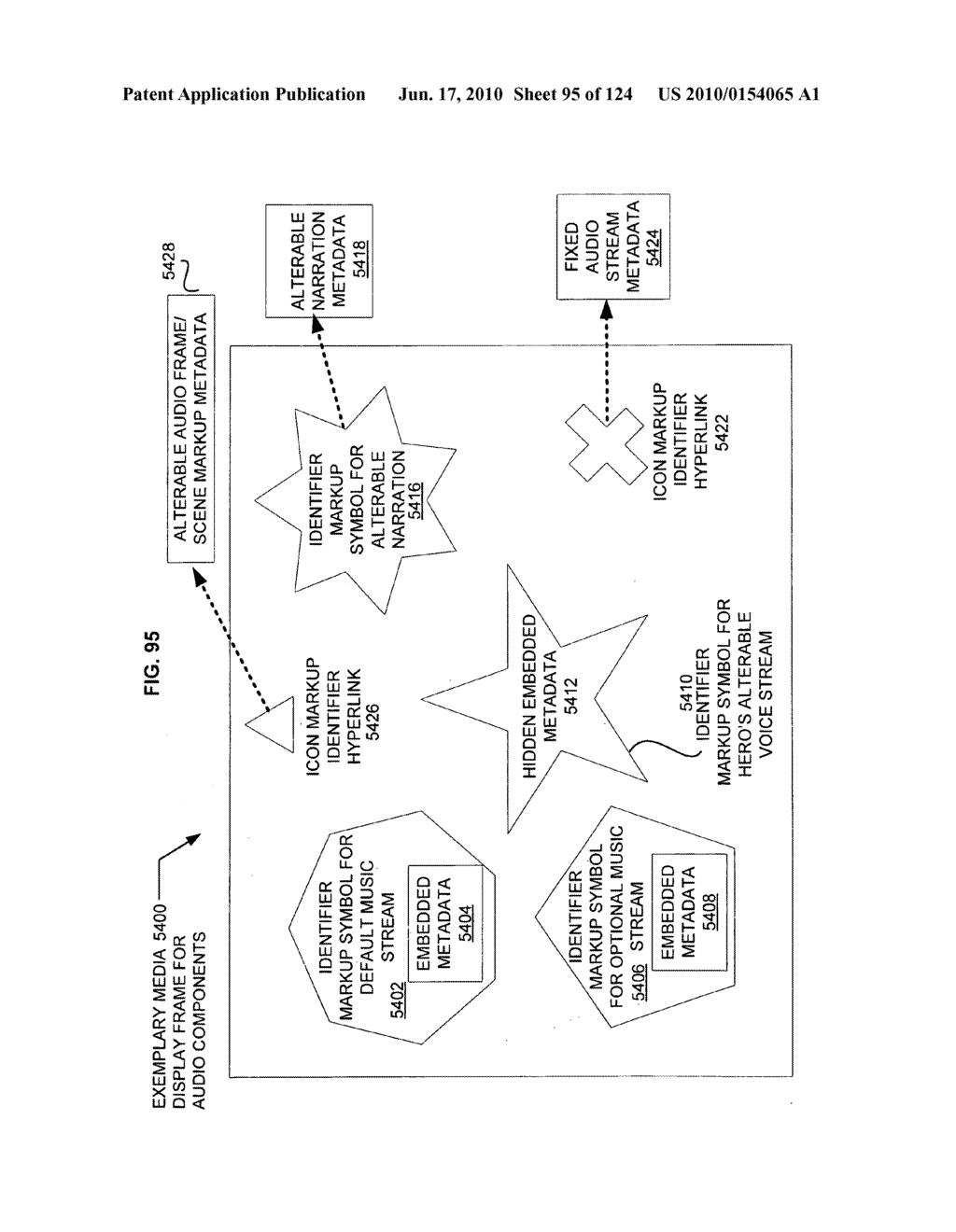 Media markup for user-activated content alteration - diagram, schematic, and image 97