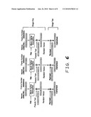 METHOD OF ENCRYPTION IN NETWORKED EMBEDDED SYSTEMS diagram and image