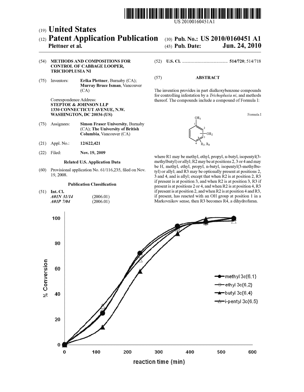 METHODS AND COMPOSITIONS FOR CONTROL OF CABBAGE LOOPER
