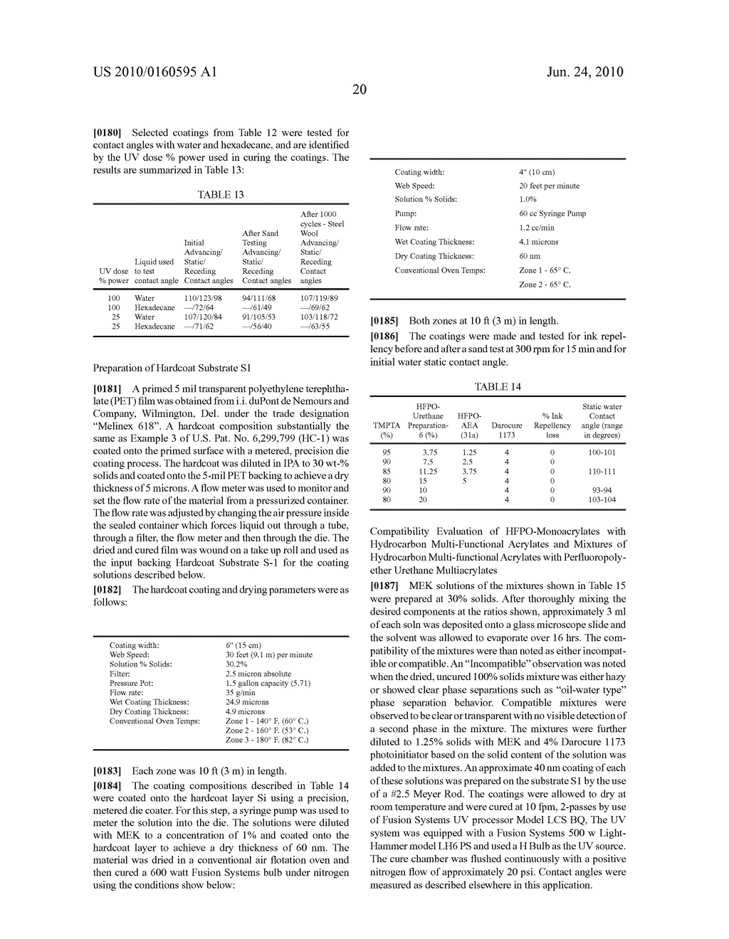 PERFLUOROPOLYETHER URETHANE ADDITIVES HAVING (METH)ACRYL GROUPS AND HARD COATS - diagram, schematic, and image 22