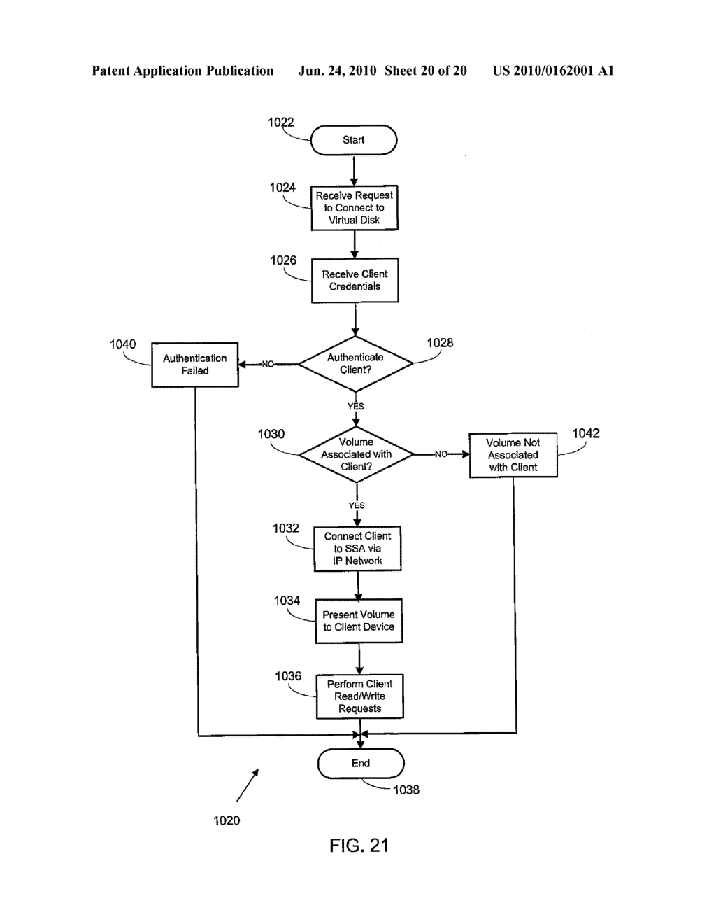 SECURE NETWORK ATTACHED STORAGE DEVICE USING CRYPTOGRAPHIC SETTINGS - diagram, schematic, and image 21