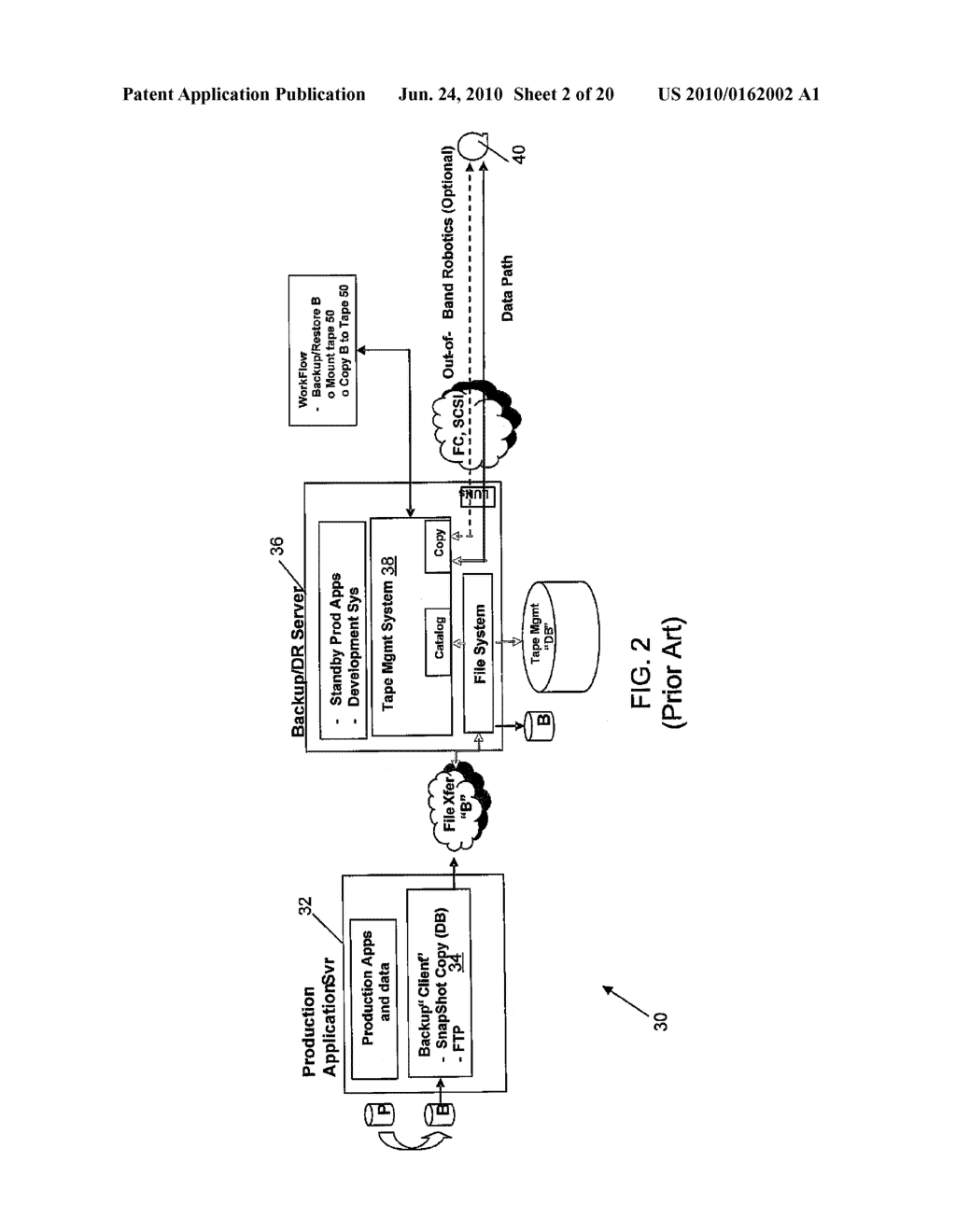VIRTUAL TAPE BACKUP ARRANGEMENT USING CRYPTOGRAPHICALLY SPLIT STORAGE - diagram, schematic, and image 03