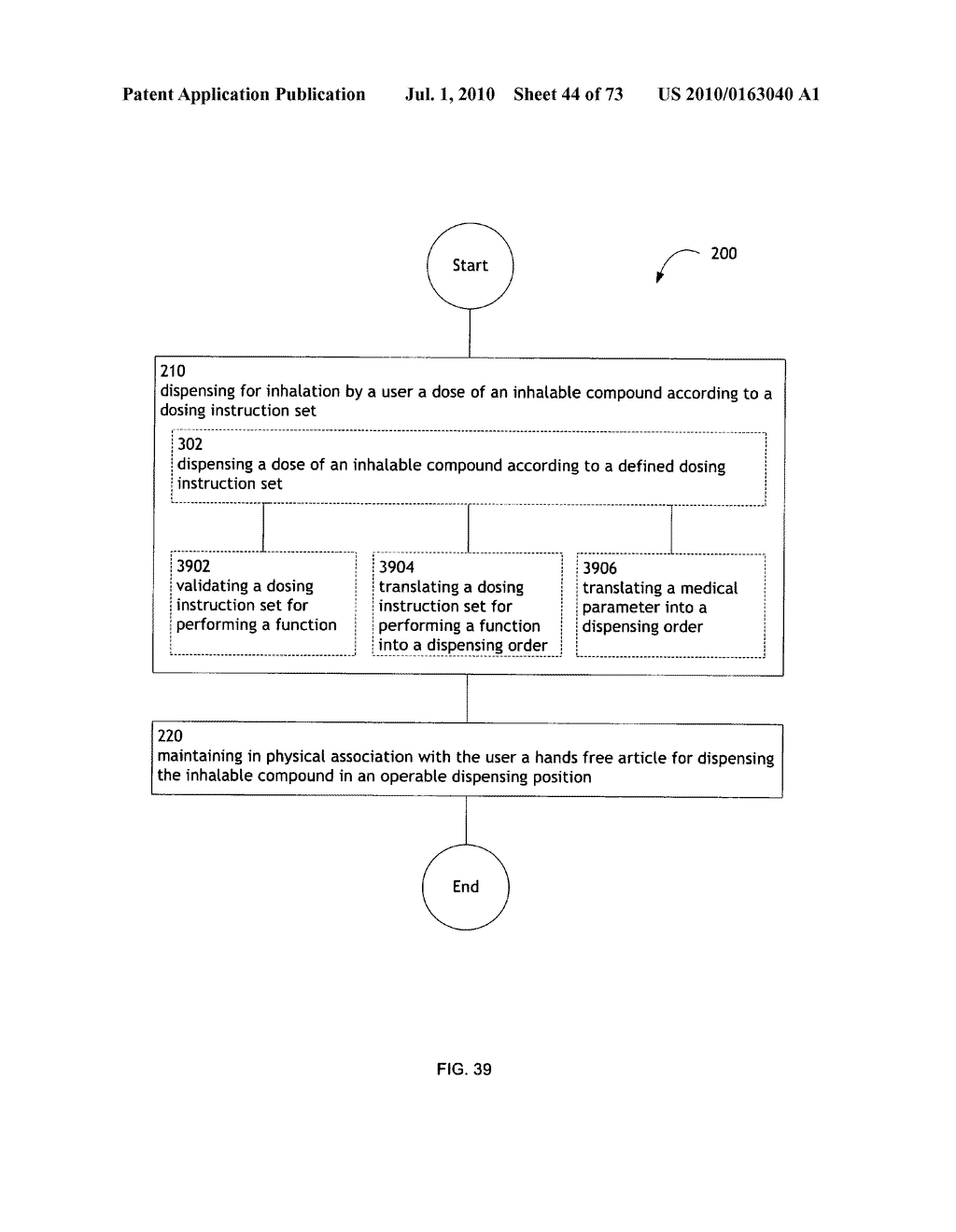 Method for administering an inhalable compound - diagram, schematic, and image 45