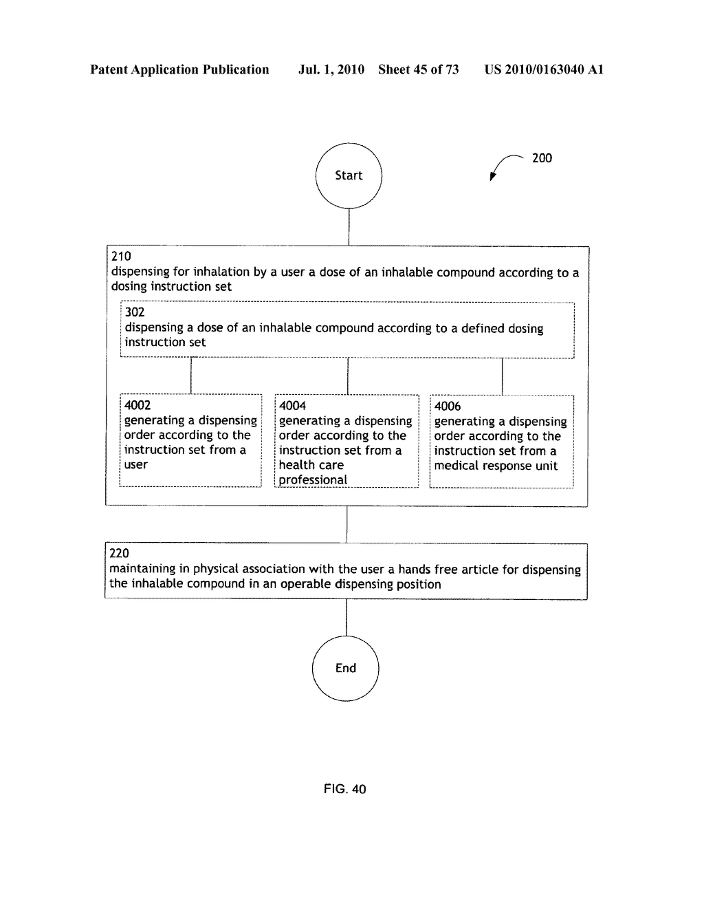 Method for administering an inhalable compound - diagram, schematic, and image 46
