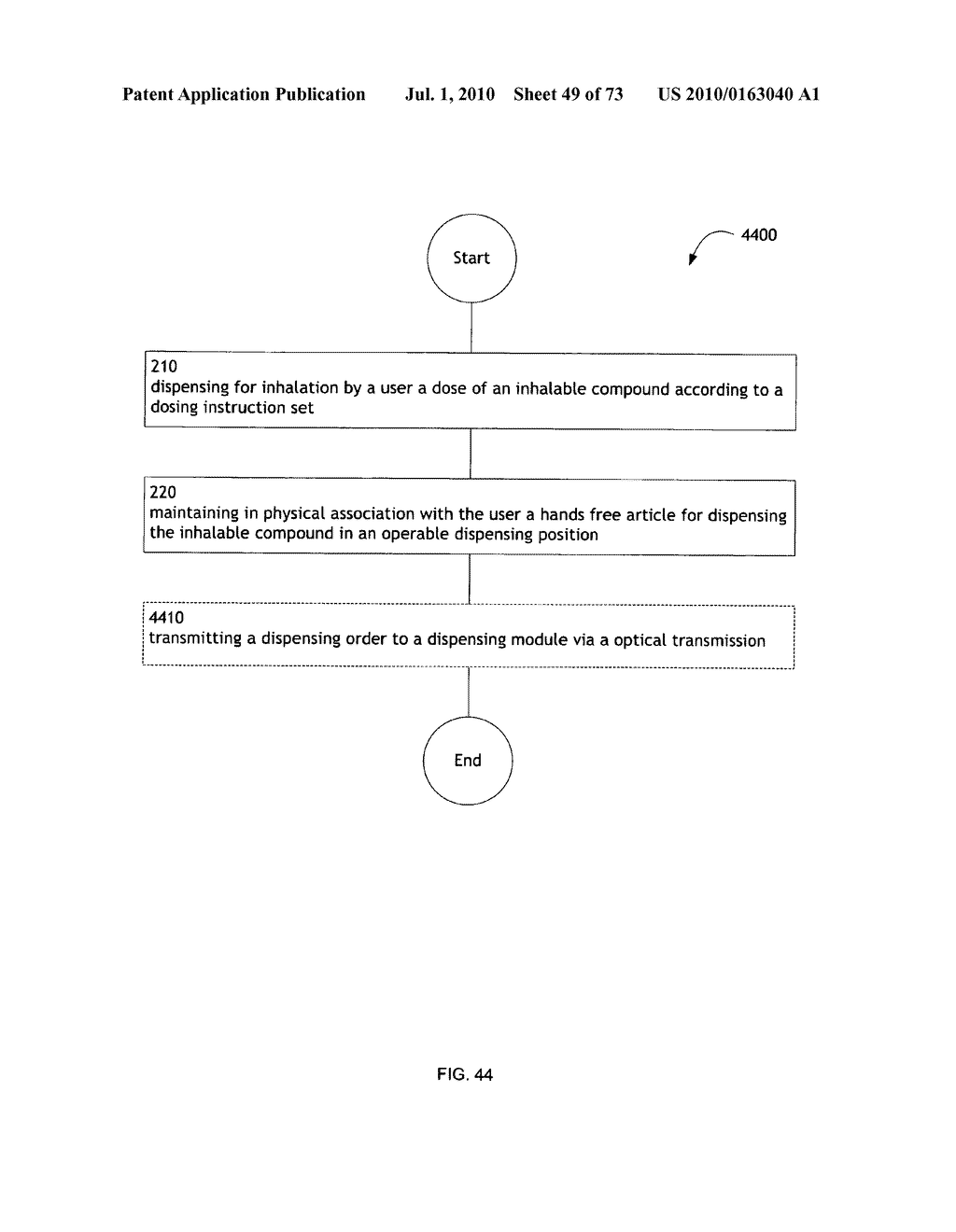 Method for administering an inhalable compound - diagram, schematic, and image 50