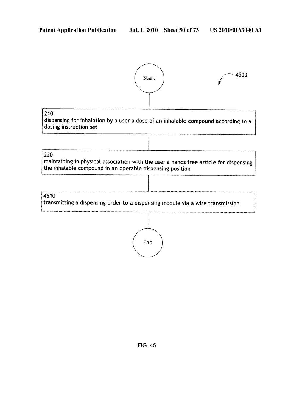Method for administering an inhalable compound - diagram, schematic, and image 51