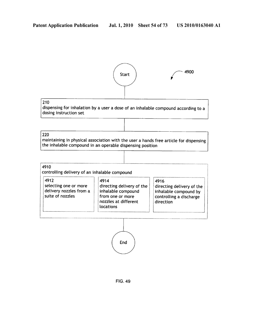 Method for administering an inhalable compound - diagram, schematic, and image 55