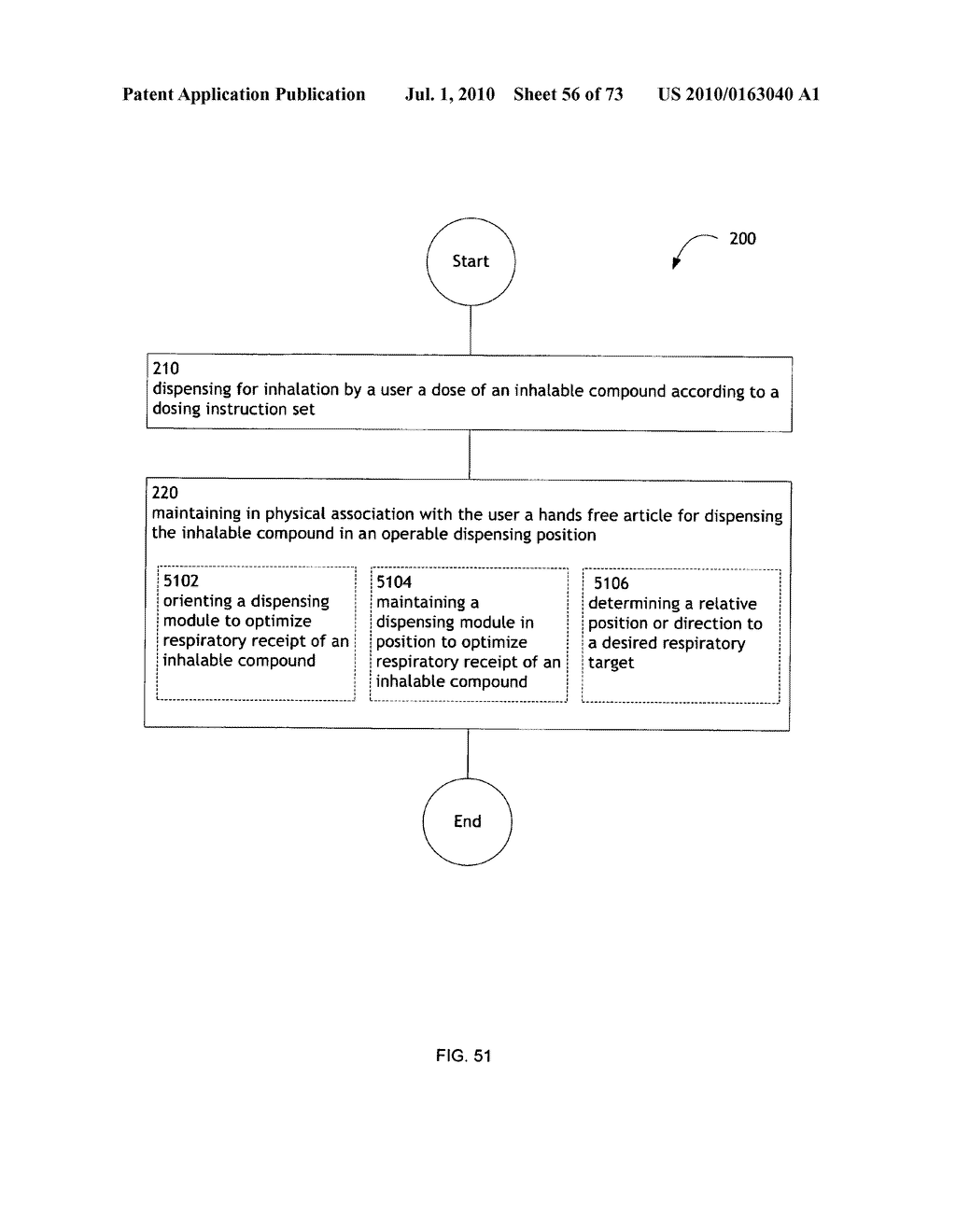 Method for administering an inhalable compound - diagram, schematic, and image 57
