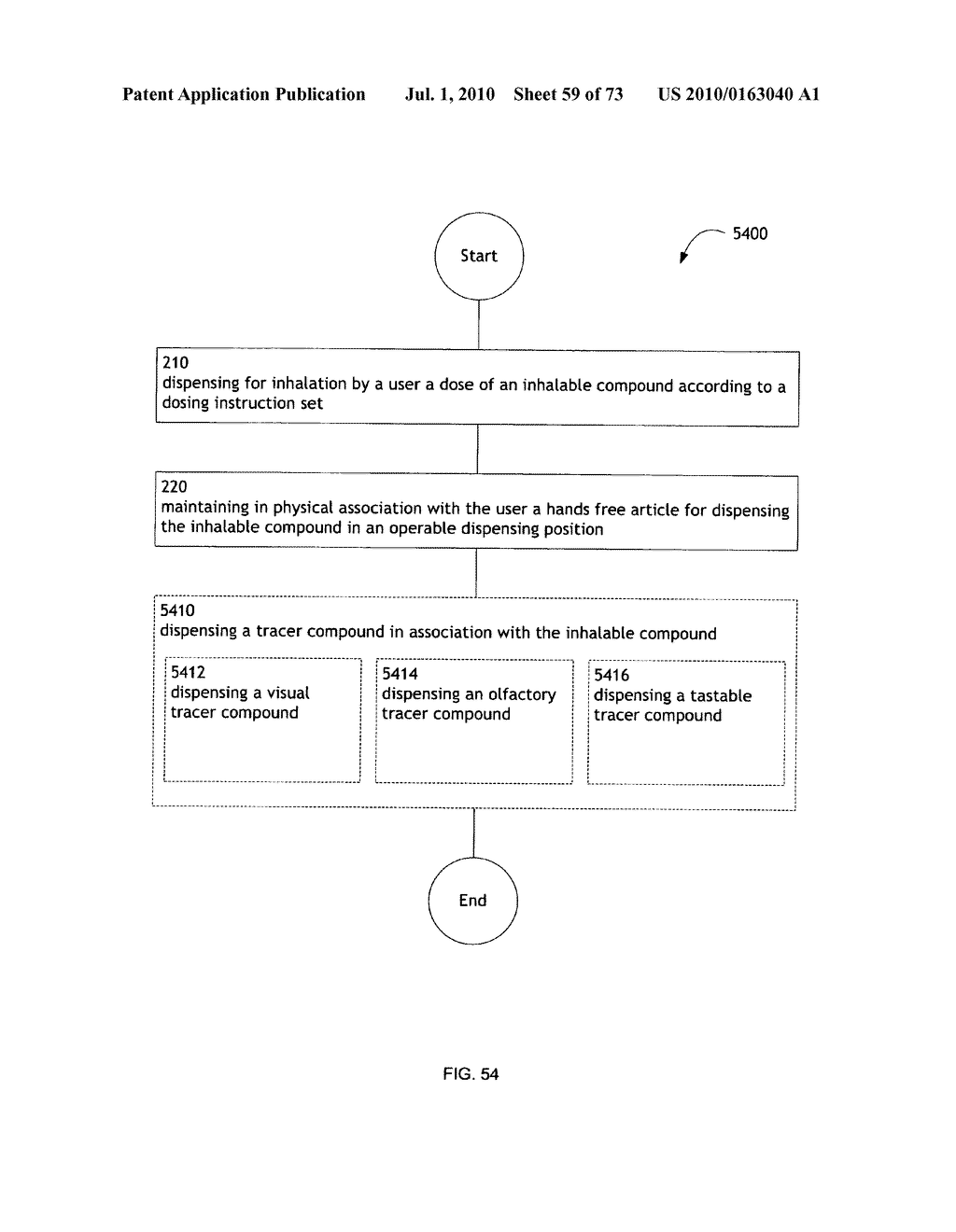 Method for administering an inhalable compound - diagram, schematic, and image 60