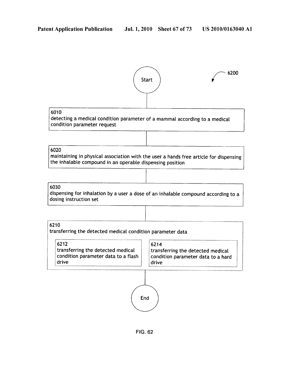 Method for administering an inhalable compound - diagram, schematic, and image 68