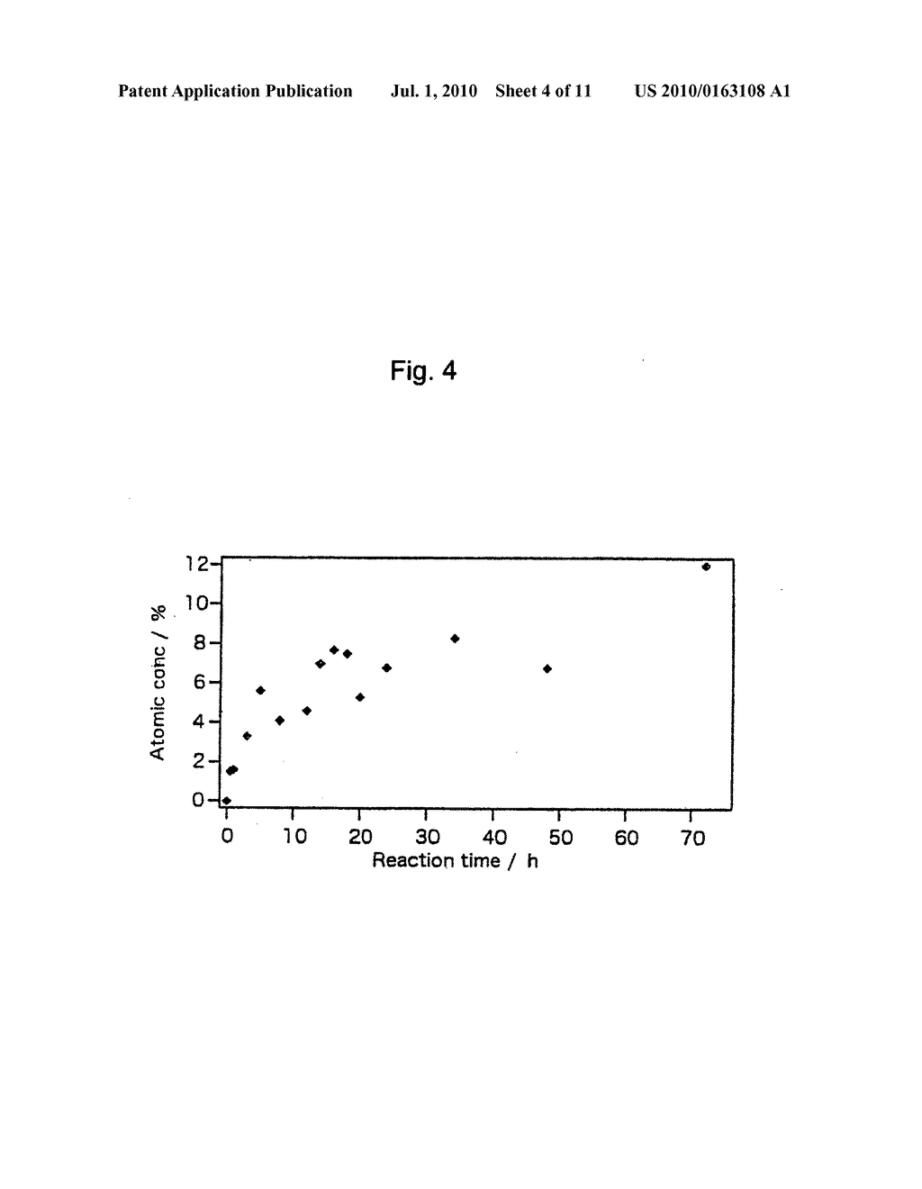 ELECTROCHEMICALLY ACTIVE ORGANIC THIN FILM, METHOD FOR PRODUCING THE SAME, AND DEVICE USING THE SAME - diagram, schematic, and image 05