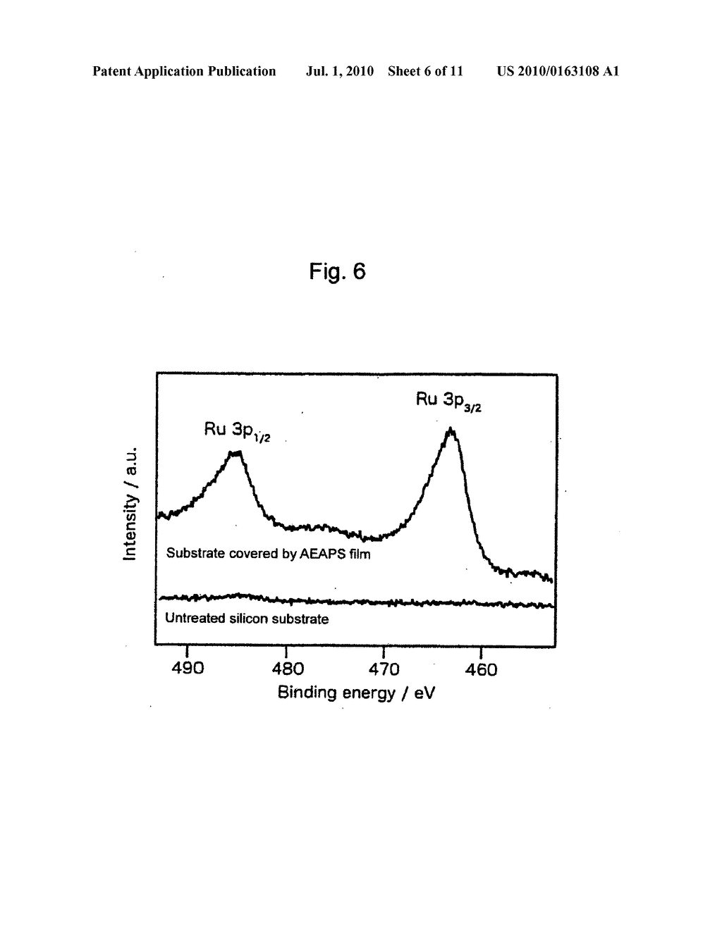 ELECTROCHEMICALLY ACTIVE ORGANIC THIN FILM, METHOD FOR PRODUCING THE SAME, AND DEVICE USING THE SAME - diagram, schematic, and image 07