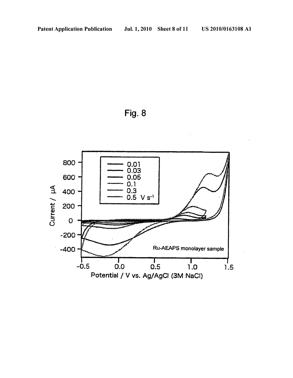 ELECTROCHEMICALLY ACTIVE ORGANIC THIN FILM, METHOD FOR PRODUCING THE SAME, AND DEVICE USING THE SAME - diagram, schematic, and image 09