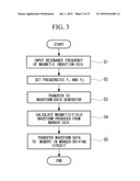 POSITION DETECTION SYSTEM AND POSITION DETECTION METHOD diagram and image