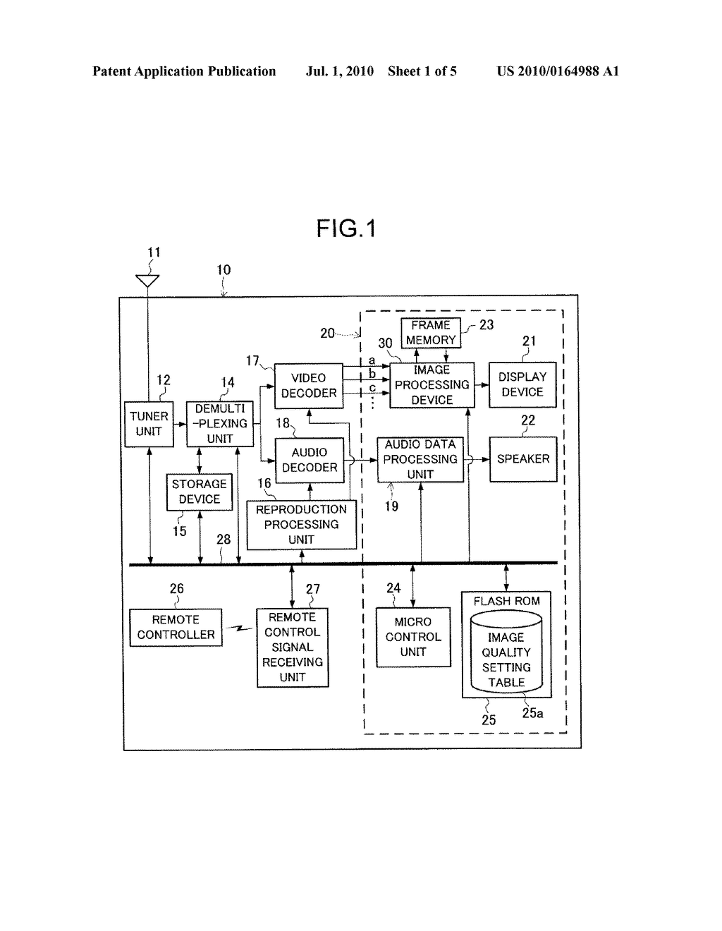 Image Display Device and Image Display Method - diagram, schematic, and image 02