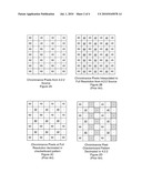 IMAGE COMPRESSION USING CHECKERBOARD MOSAIC FOR LUMINANCE AND CHROMINANCE COLOR SPACE IMAGES diagram and image